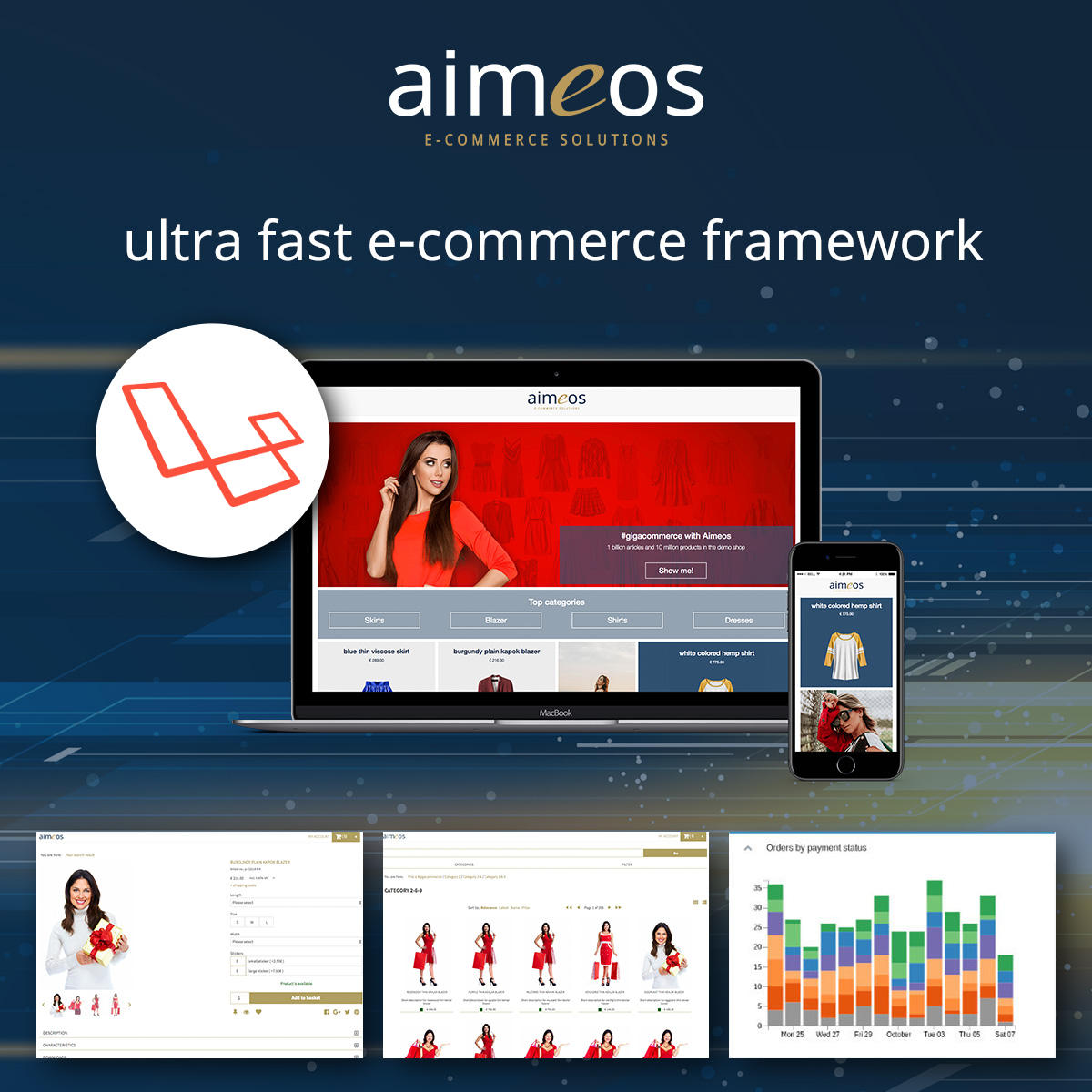 Best Laravel 6 ecommerce framework and shop platform - Aimeos