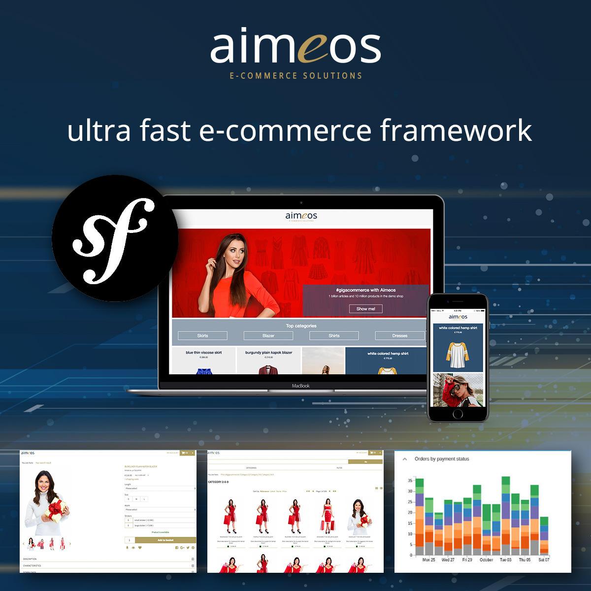 Symfony ecommerce framework and shop platform for
